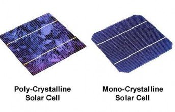 Solar Panel Types & Benifits of Each