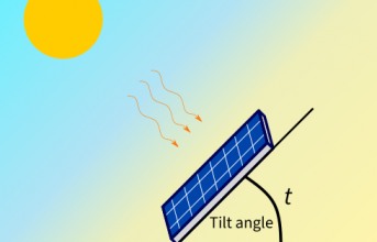 Tilt Angle of Solar Panels and Its Effect on Efficiency
